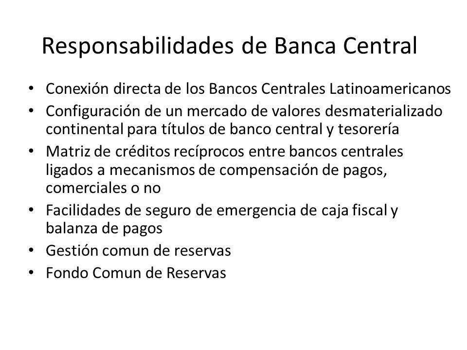 Responsabilidades de Banca Central