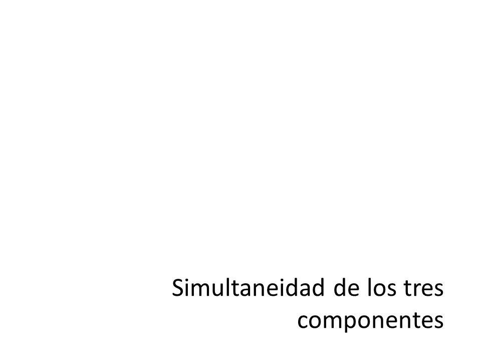 Simultaneidad de los tres componentes