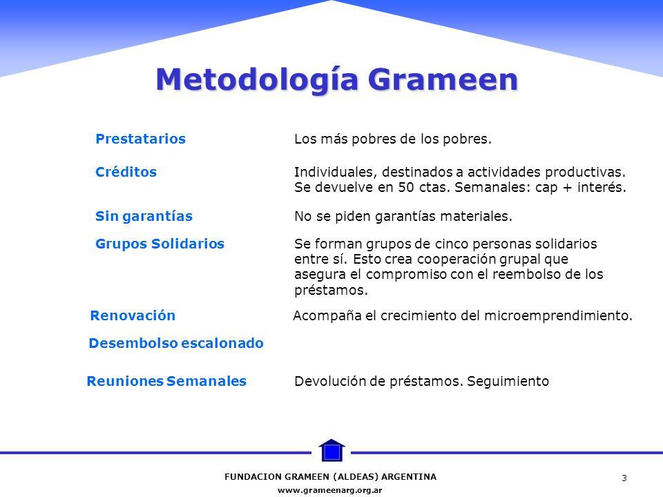 Metodología Grameen Prestatarios Los más pobres de los pobres.