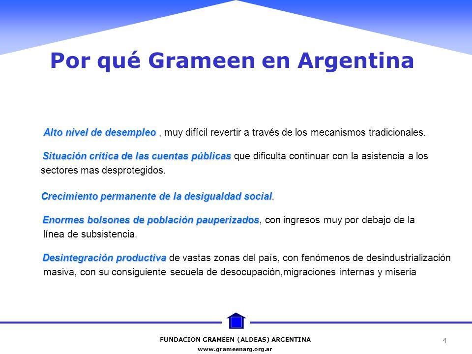Por qué Grameen en Argentina