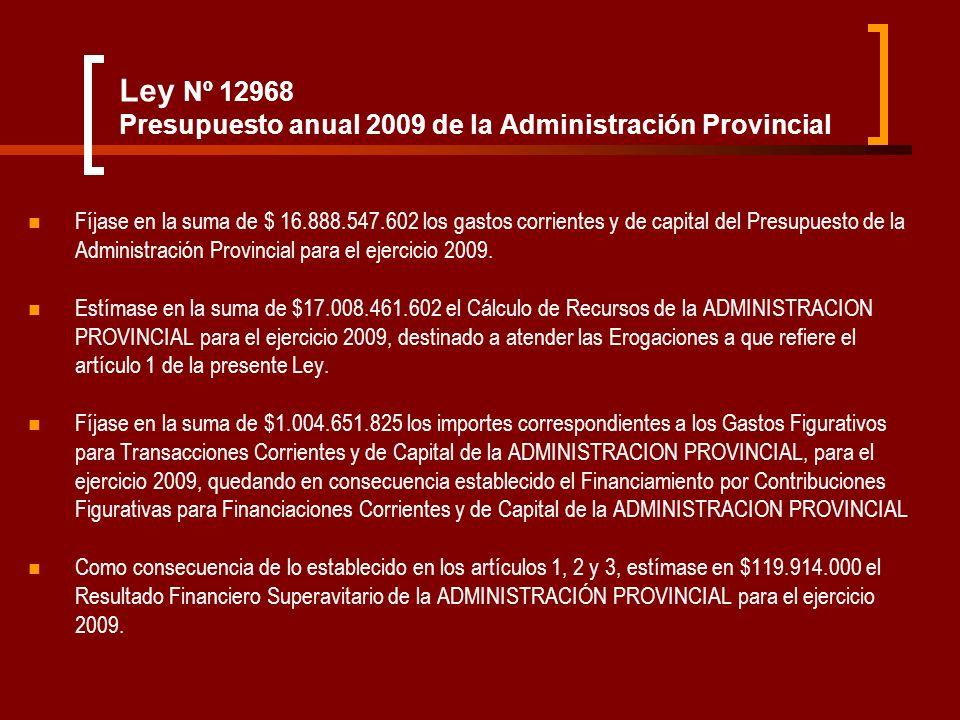 Ley Nº 12968 Presupuesto anual 2009 de la Administración Provincial
