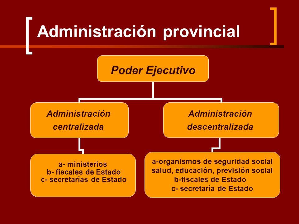 Administración provincial