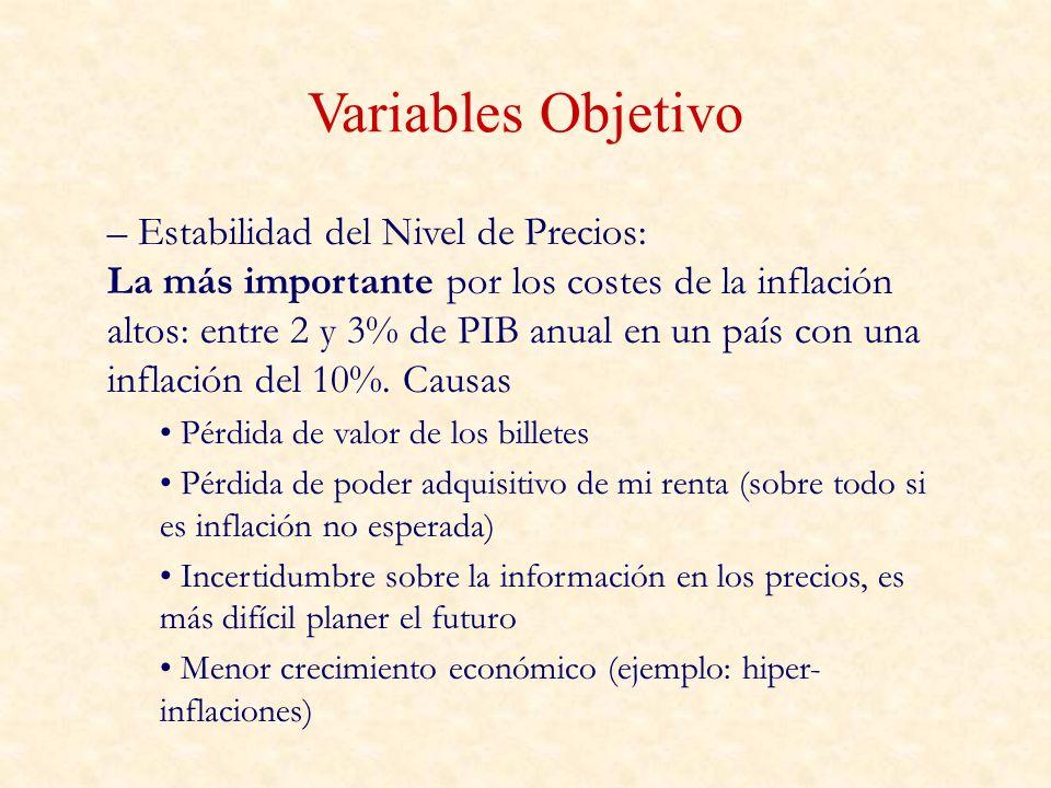 Variables Objetivo