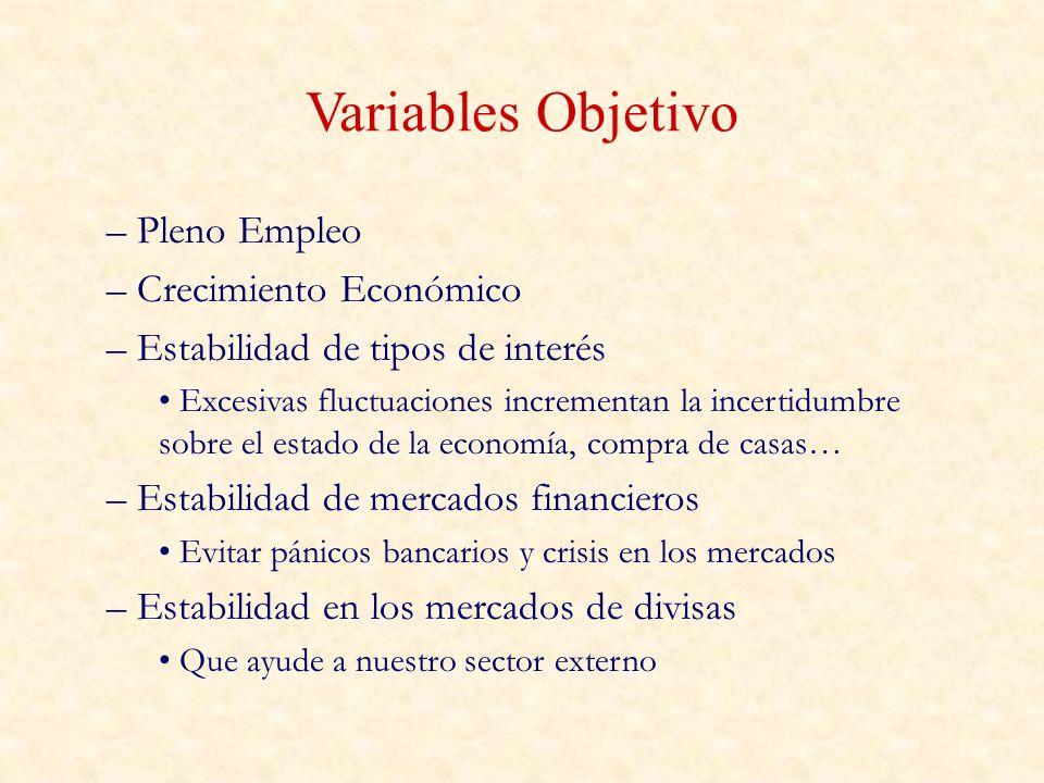 Variables Objetivo Pleno Empleo Crecimiento Económico
