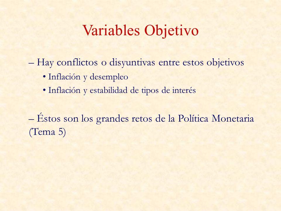 Variables Objetivo Hay conflictos o disyuntivas entre estos objetivos