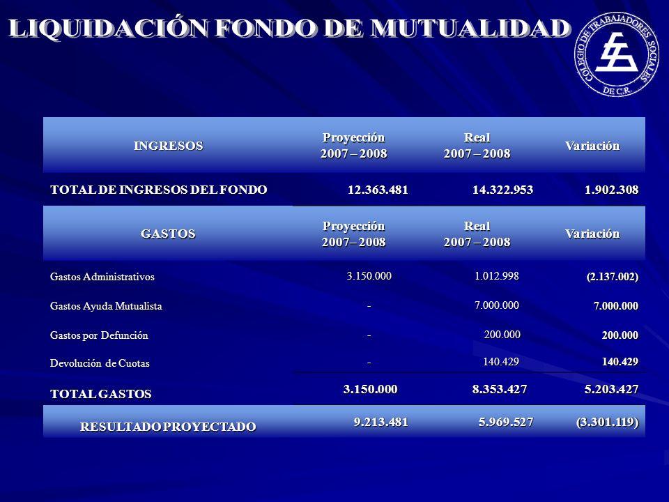LIQUIDACIÓN FONDO DE MUTUALIDAD