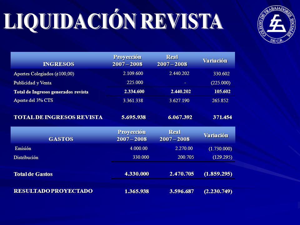 LIQUIDACIÓN REVISTA INGRESOS Proyección 2007 – 2008 Real 2007 – 2008