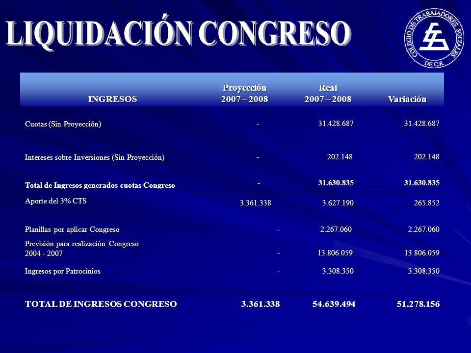 LIQUIDACIÓN CONGRESO INGRESOS Proyección 2007 – 2008 Real 2007 – 2008
