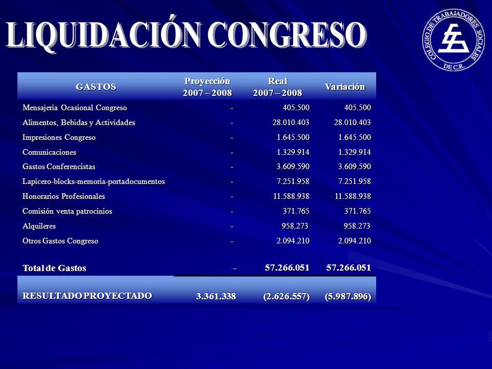 LIQUIDACIÓN CONGRESO GASTOS Proyección 2007 – 2008 Real 2007 – 2008