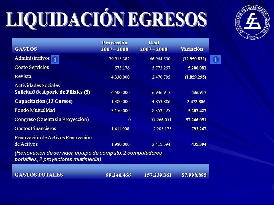 LIQUIDACIÓN EGRESOS GASTOS Proyección 2007 – 2008 Real 2007 – 2008