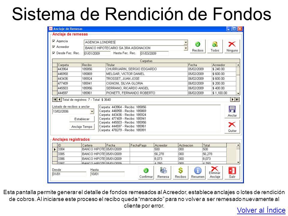 Sistema de Rendición de Fondos