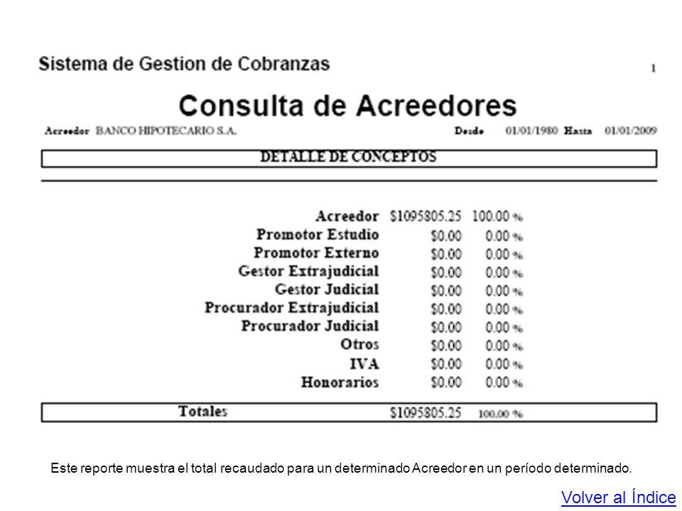 Este reporte muestra el total recaudado para un determinado Acreedor en un período determinado.