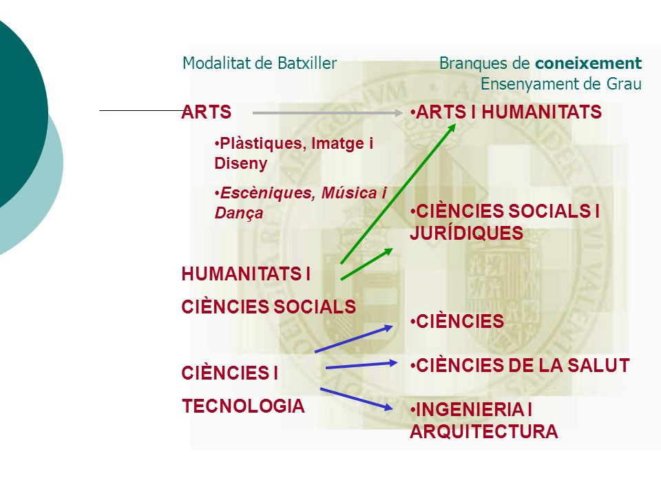 CIÈNCIES SOCIALS I JURÍDIQUES
