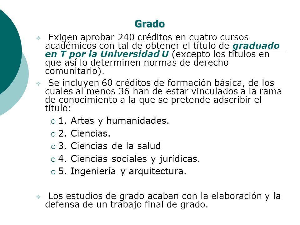 Grado 1. Artes y humanidades. 2. Ciencias. 3. Ciencias de la salud