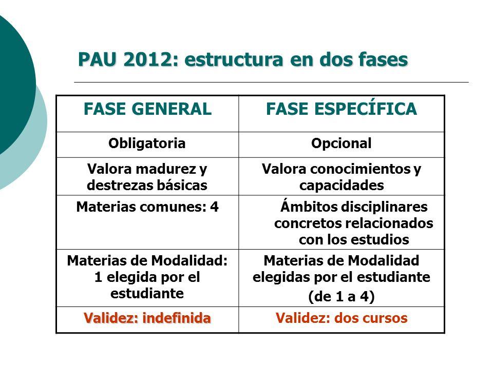 PAU 2012: estructura en dos fases