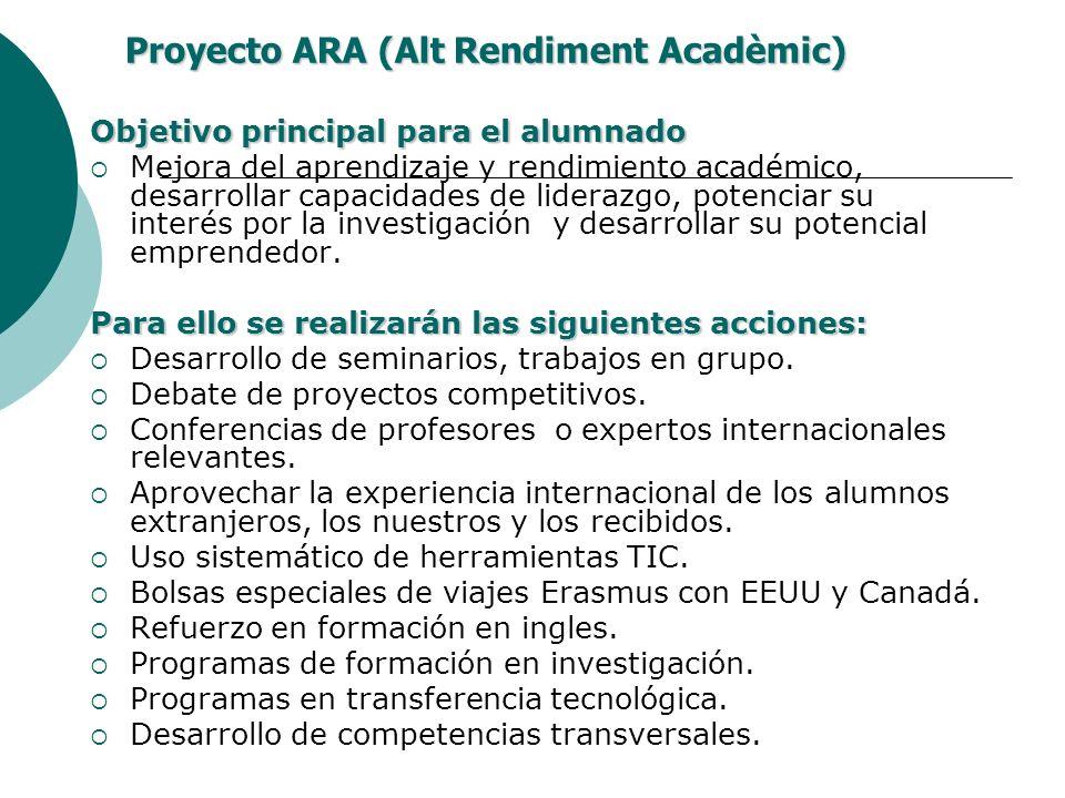 Proyecto ARA (Alt Rendiment Acadèmic)