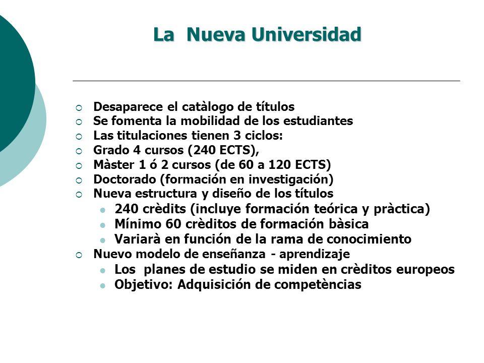 La Nueva Universidad Desaparece el catàlogo de títulos. Se fomenta la mobilidad de los estudiantes.