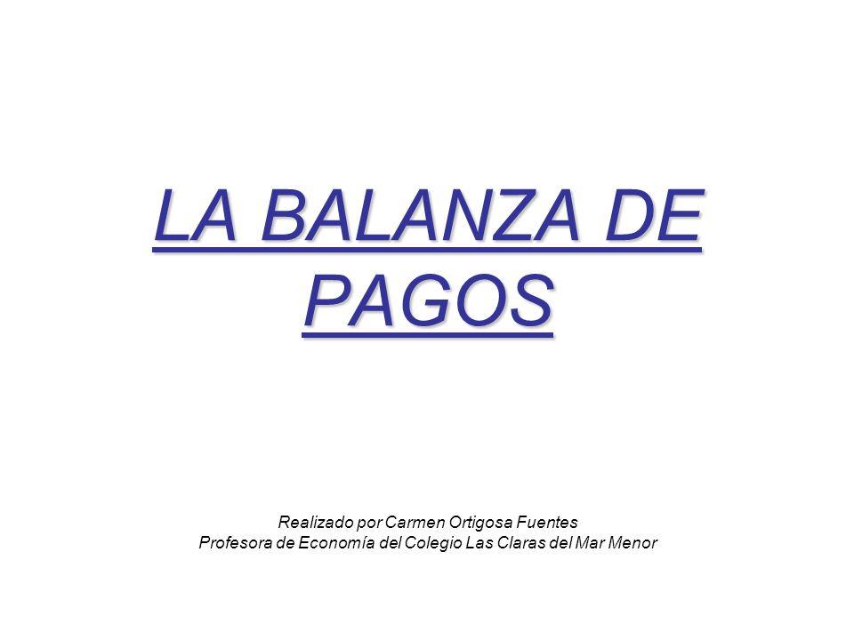 LA BALANZA DE PAGOS Realizado por Carmen Ortigosa Fuentes Profesora de Economía del Colegio Las Claras del Mar Menor