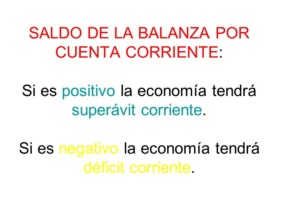 La suma de los cuatro apartados nos dar´´a el saldo de la balanza por cuenta corriente.