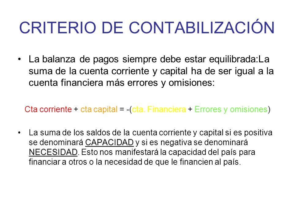 CRITERIO DE CONTABILIZACIÓN