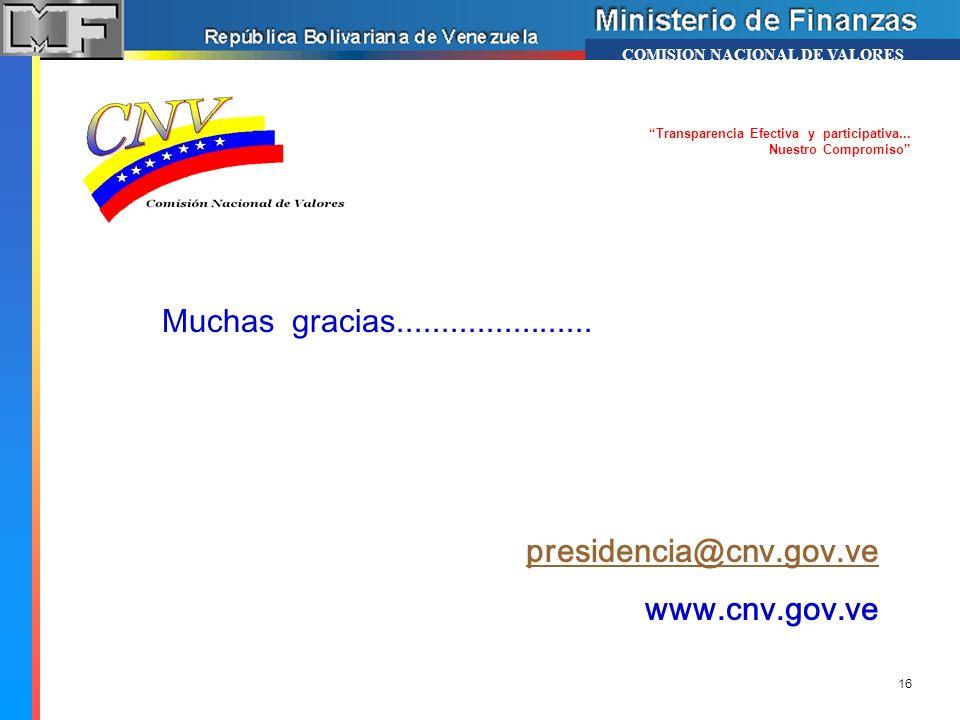 Muchas gracias...................... presidencia@cnv.gov.ve