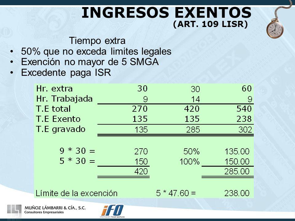 INGRESOS EXENTOS (ART. 109 LISR)