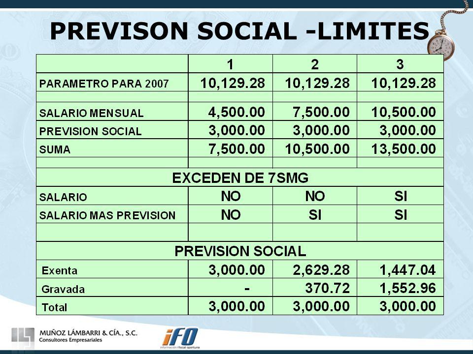 PREVISON SOCIAL -LIMITES