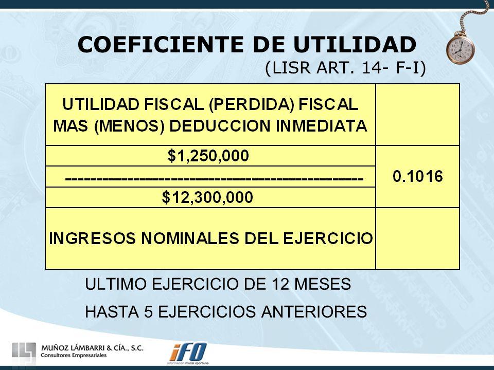 COEFICIENTE DE UTILIDAD (LISR ART. 14- F-I)