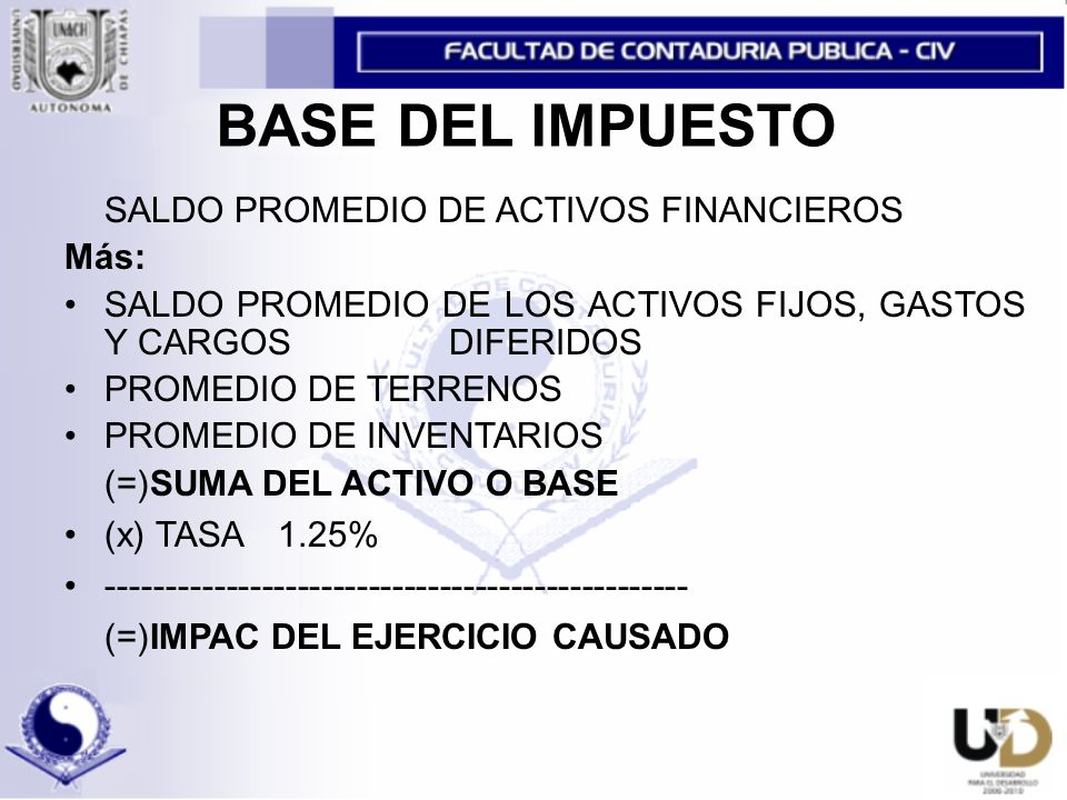 BASE DEL IMPUESTO SALDO PROMEDIO DE ACTIVOS FINANCIEROS Más: