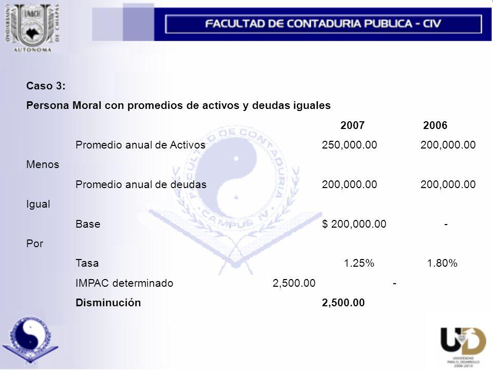 Caso 3: Persona Moral con promedios de activos y deudas iguales. 2007 2006. Promedio anual de Activos 250,000.00 200,000.00.