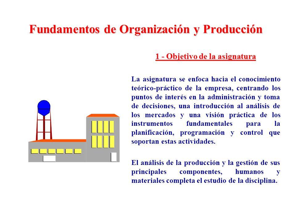 Fundamentos de Organización y Producción