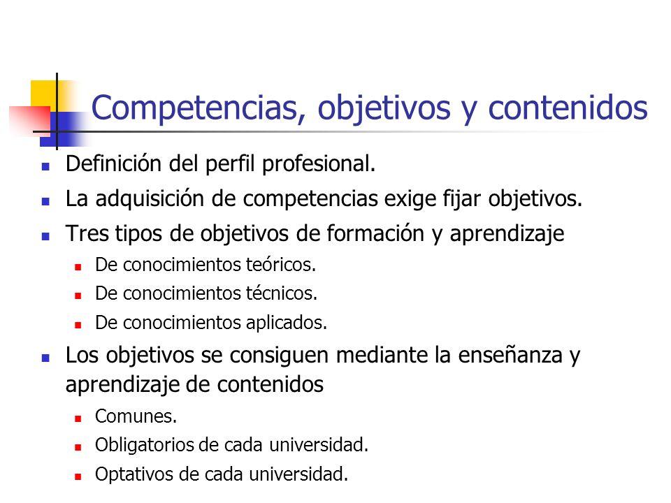 Competencias, objetivos y contenidos