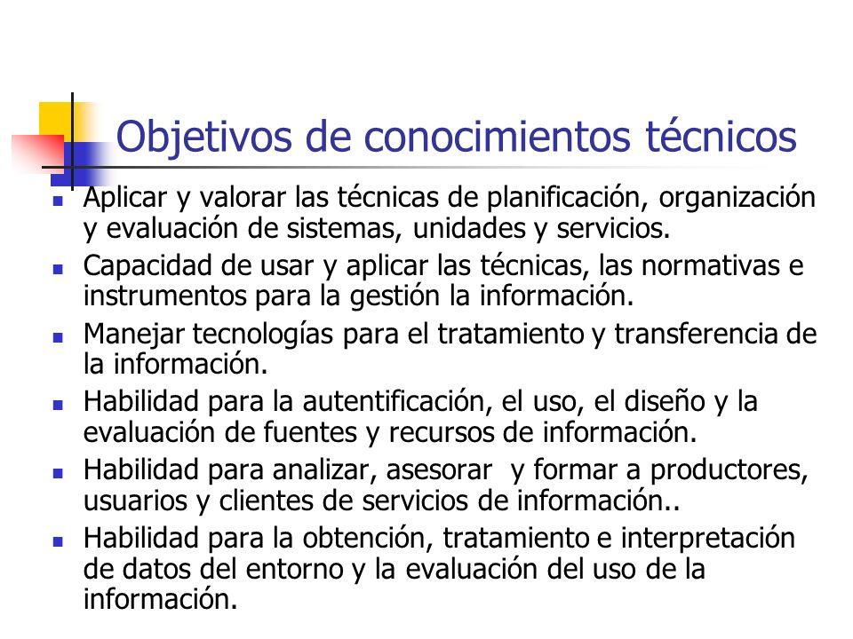 Objetivos de conocimientos técnicos