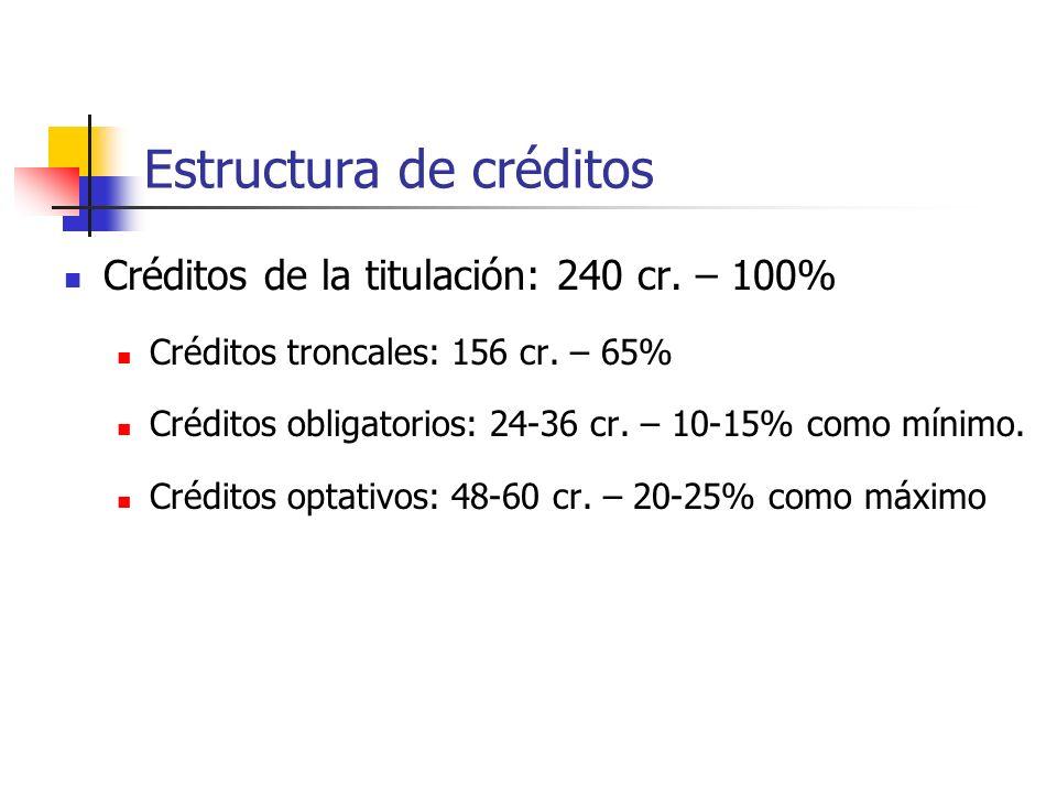 Estructura de créditos