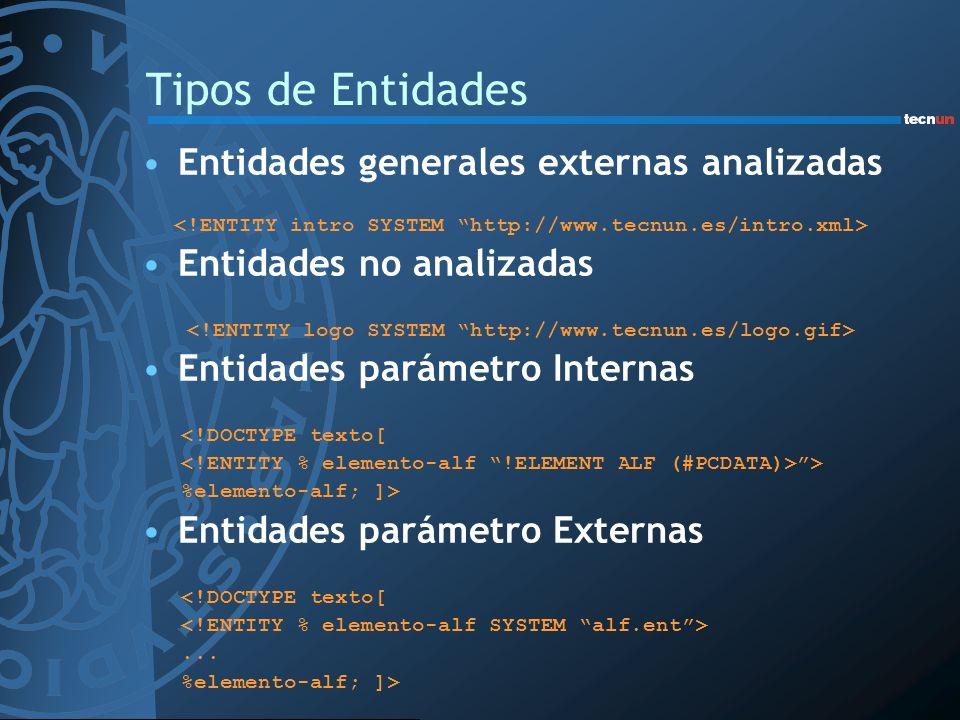 Tipos de Entidades Entidades generales externas analizadas