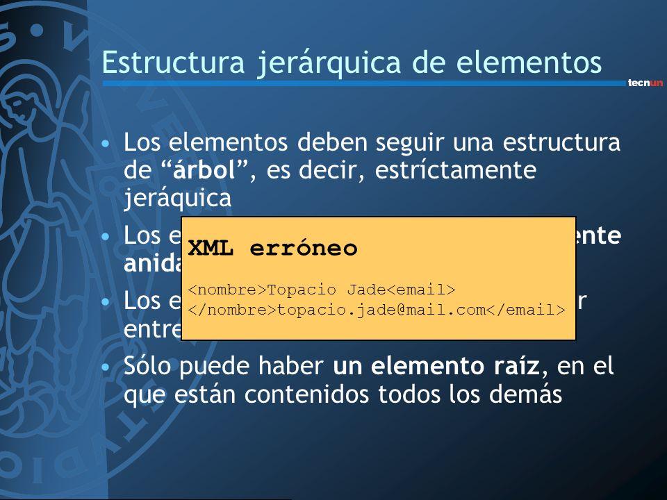 Estructura jerárquica de elementos