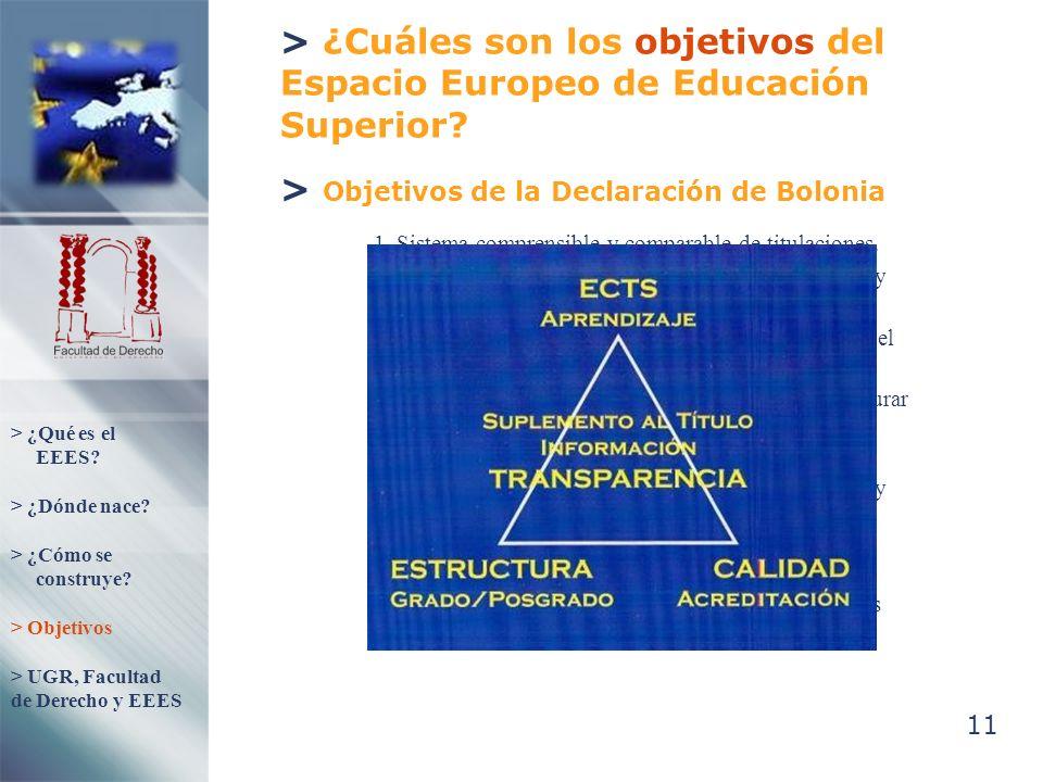 > Objetivos de la Declaración de Bolonia