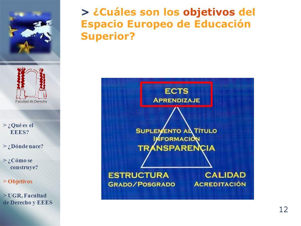 > ¿Cuáles son los objetivos del Espacio Europeo de Educación Superior