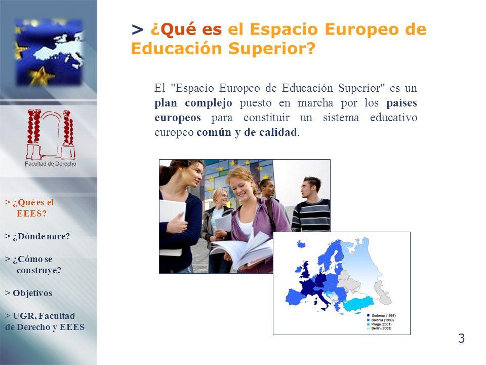 > ¿Qué es el Espacio Europeo de Educación Superior