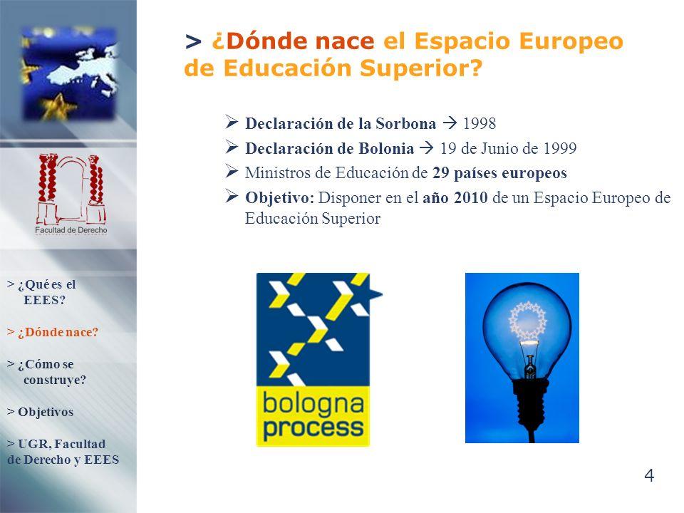 > ¿Dónde nace el Espacio Europeo de Educación Superior