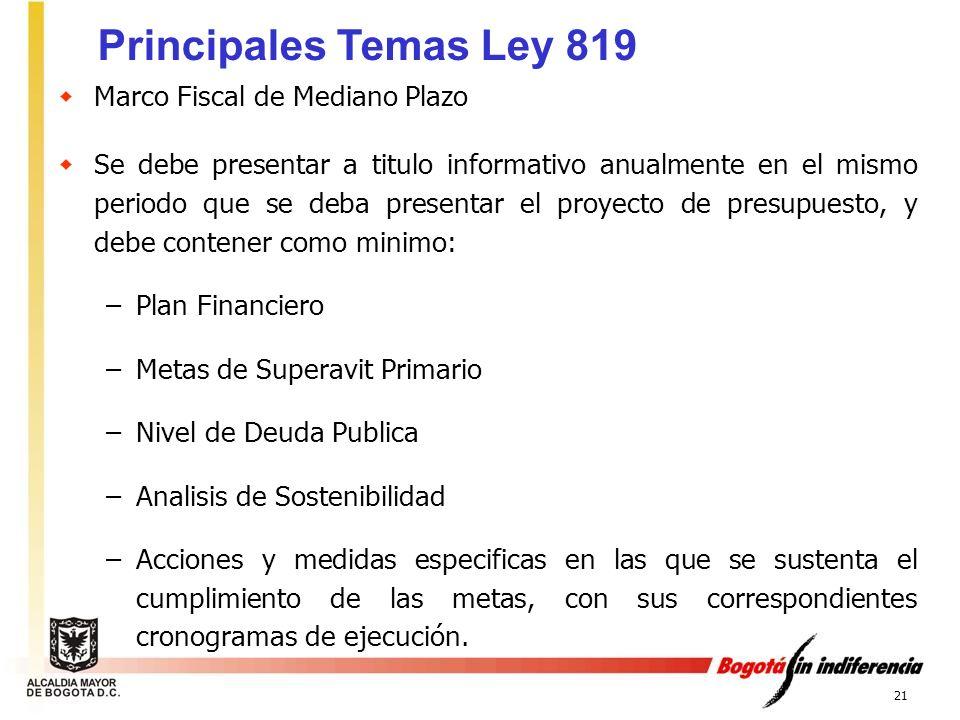 Principales Temas Ley 819 Marco Fiscal de Mediano Plazo