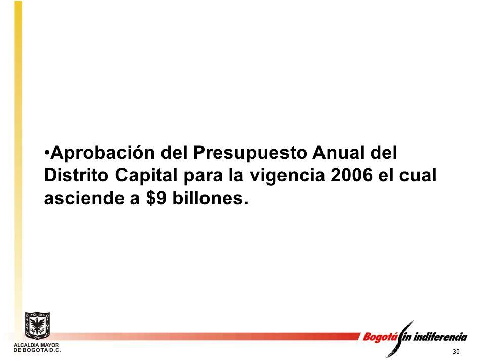 Aprobación del Presupuesto Anual del Distrito Capital para la vigencia 2006 el cual asciende a $9 billones.