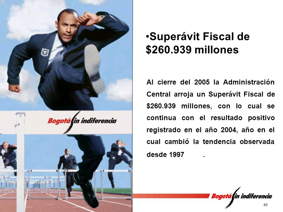 Superávit Fiscal de $260.939 millones