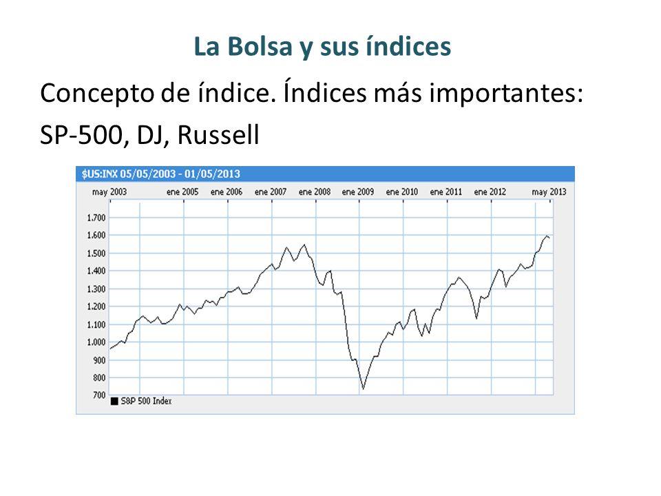 La Bolsa y sus índices Concepto de índice. Índices más importantes: SP-500, DJ, Russell