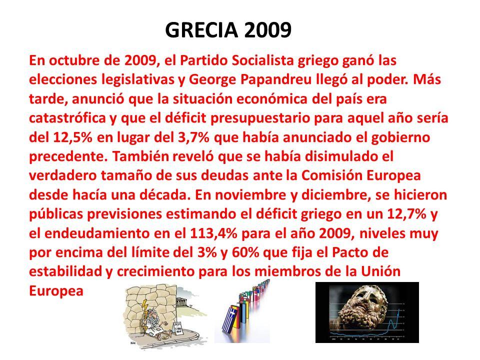 GRECIA 2009