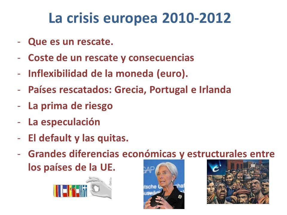 La crisis europea 2010-2012 Que es un rescate.