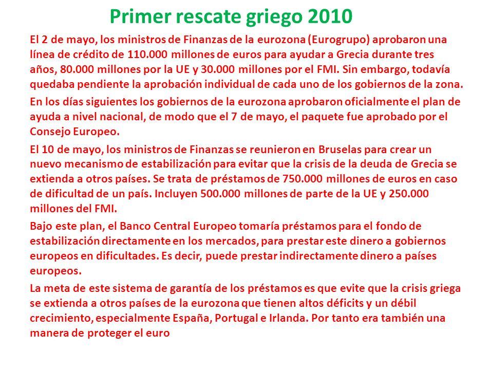 Primer rescate griego 2010