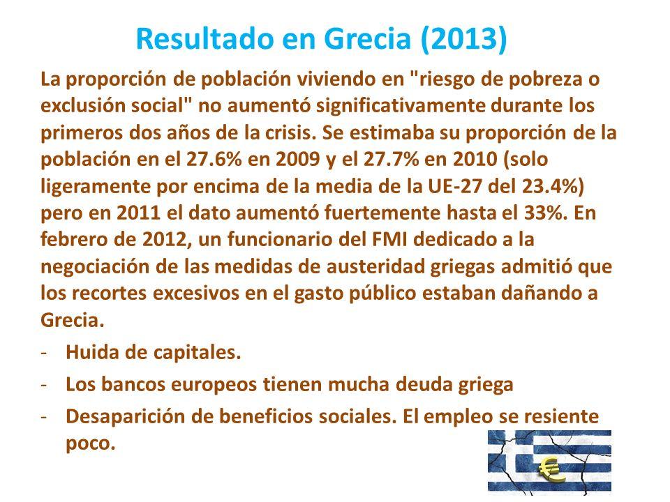Resultado en Grecia (2013)