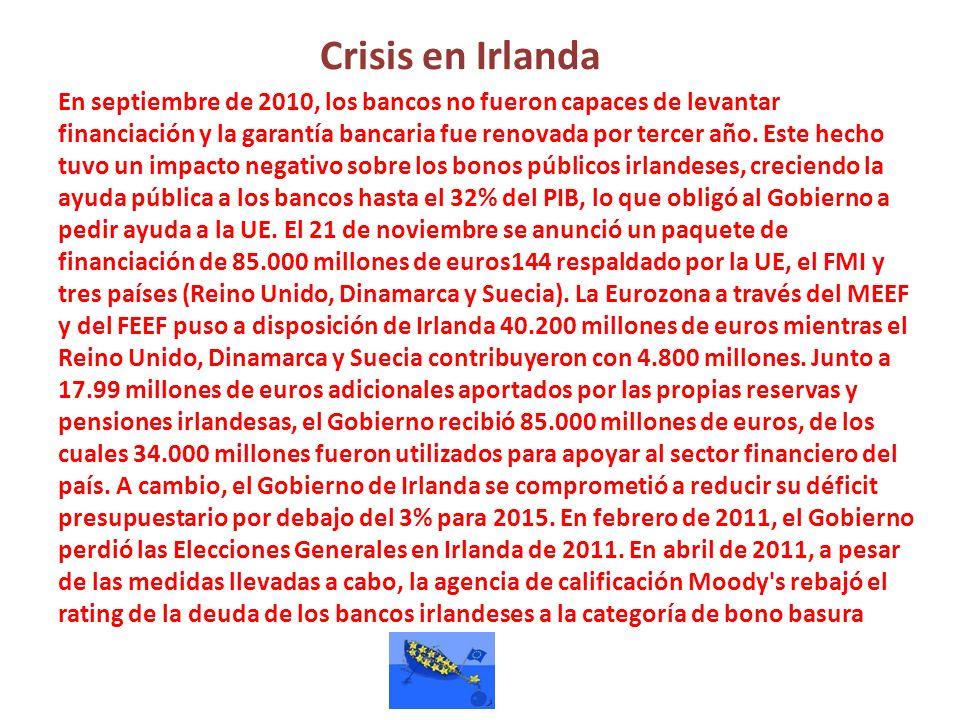 Crisis en Irlanda
