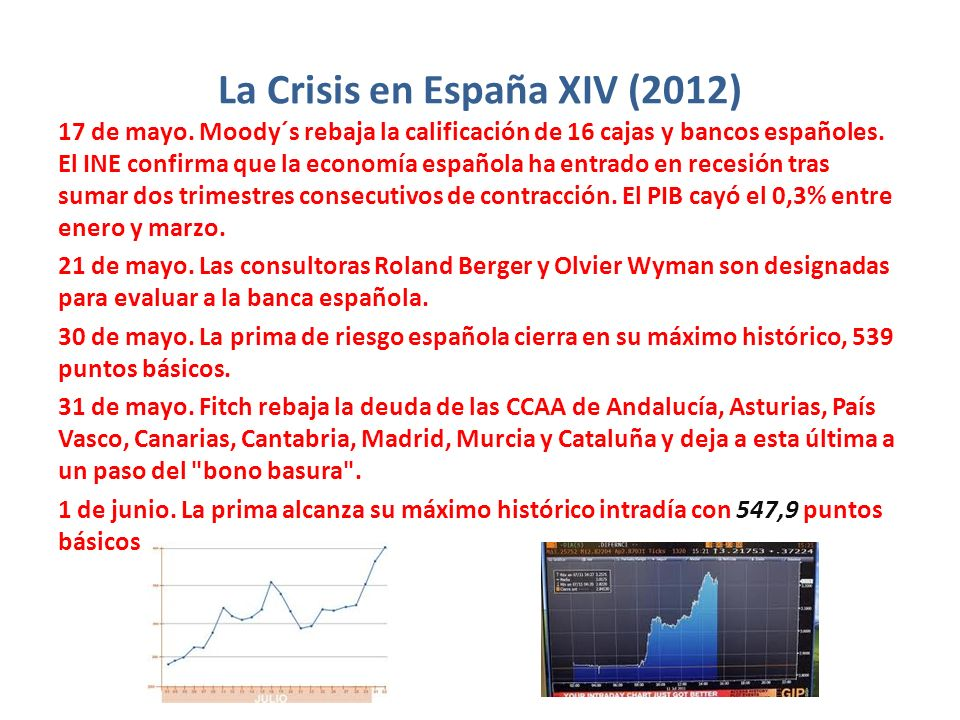 La Crisis en España XIV (2012)
